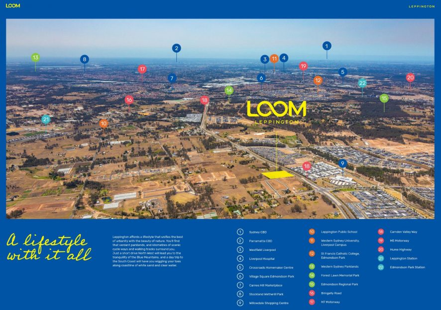 Loom – Aerial Map-page-001 (1)